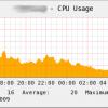 Tipy pro snížení spotřeby CPU Metatraderu 4 na VPS