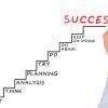 Automatické obchodování 5: Jakých výsledků lze dosáhnout a stanovení cílů