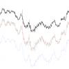 Technická analýza: Svíčkový graf