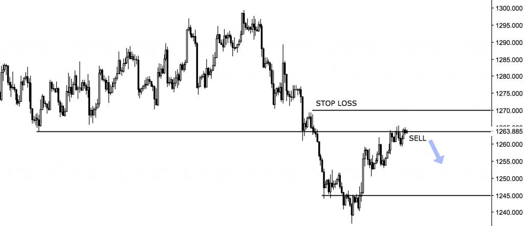 stop loss v praxi 2