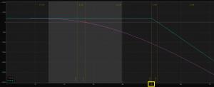 Obr.1: Diagram vypsané call opce na instrumentu VXX, strike 50, SEP2018 expirace