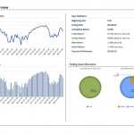 Obr.1: Account Overview