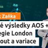 Výsledky AOS, strategie London Breakout a její varianty + jeden unikátní obchodní přístup jako BONUS
